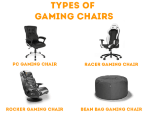 there are many type of gaming chair such as PC gaming chair Platform Gaming Chairs Hybrids gaming chair
